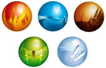 earth, water, fire, air and area